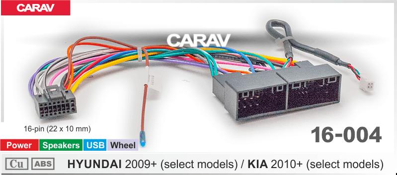 CARAV 16-004